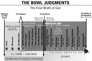 bowl judgements